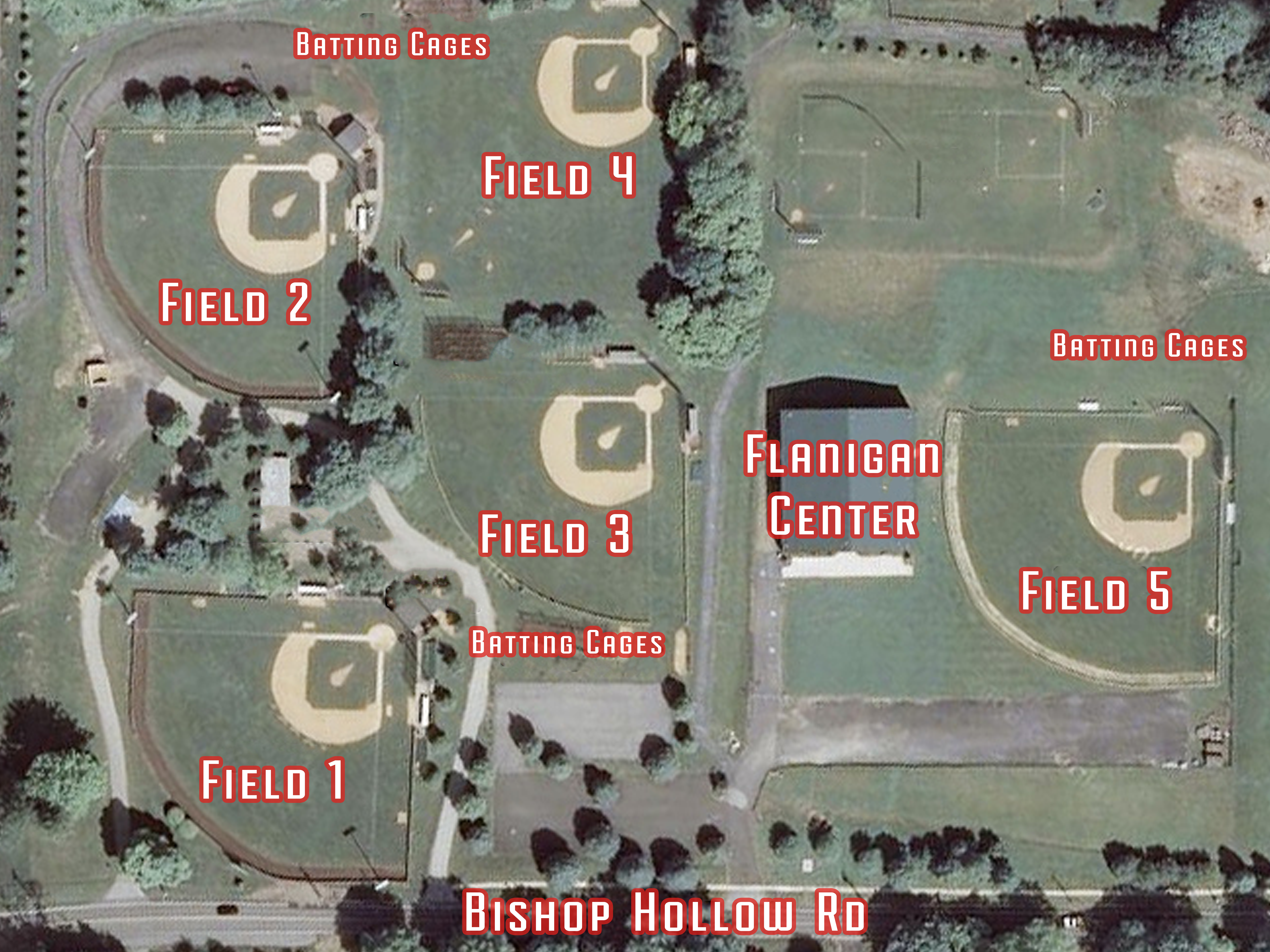 NELL Field Map